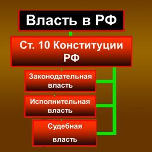 Органы власти Горного